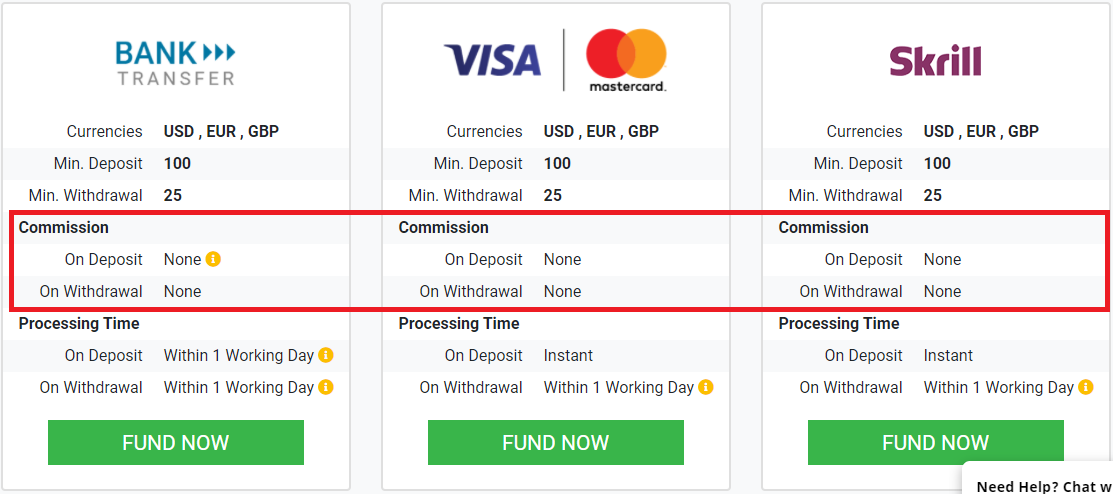 Forex Brokers deposit & withdrawal fees example