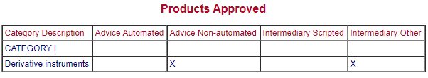 Verify the broker's approved products on FSCA search
